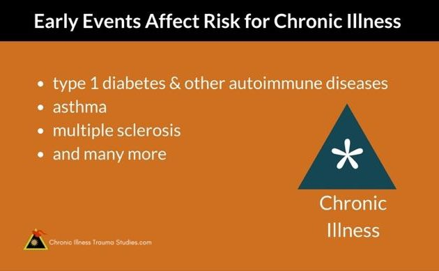 Events in pregnancy, birth and infancy affect risk for chronic illnesses such as autoimmune diseases (type 1 diabetes, multiple sclerosis), asthma and more