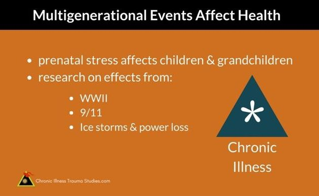 Multigenerational trauma affects risk for chronic illness and remains under-recognized outside of research