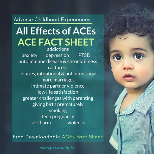 There are many effects of adverse childhood experiences [ACEs), including fractures, autoimmune and other chronic diseases, cancer, depression, PTSD, addictions, violence and more. Chronic Illness ACE Fact Sheet and All Effects of ACEs, by Veronique Mead, MD, MA