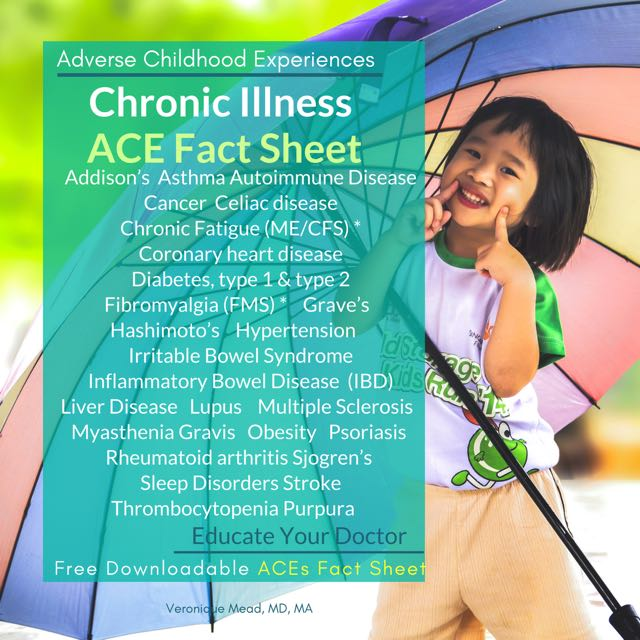 Chronic Illness ACEs Fact Sheet_Addison's Asthma Autoimmune Disease Cancer Celiac disease Chronic Fatigue [ME/CFS) * Coronary heart disease Diabetes, type 1 & type 2 Fibromyalgia [FMS) * Grave's Hashimoto's Hypertension Irritable Bowel Syndrome Inflammatory Bowel Disease [IBD) Liver Disease Lupus Multiple Sclerosis Myasthenia Gravis Obesity Psoriasis Rheumatoid arthritis Sjogren's Sleep Disorders Stroke Thrombocytopenia Purpura Veronique Mead MD MA ACEs Too High