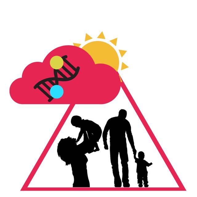 ACREs Adverse Childhood Relationship Experiences