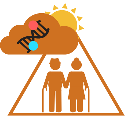 Adverse Multigenerational Experiences [AMEs) Mead CITS